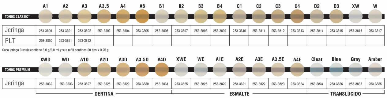 CLEARFIL-APX-ES2-TONOS-RESINA-COMPOSITE