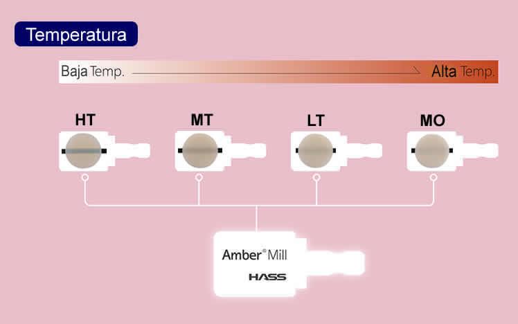 AMBER MILL HASS TEMPERATURAS HT